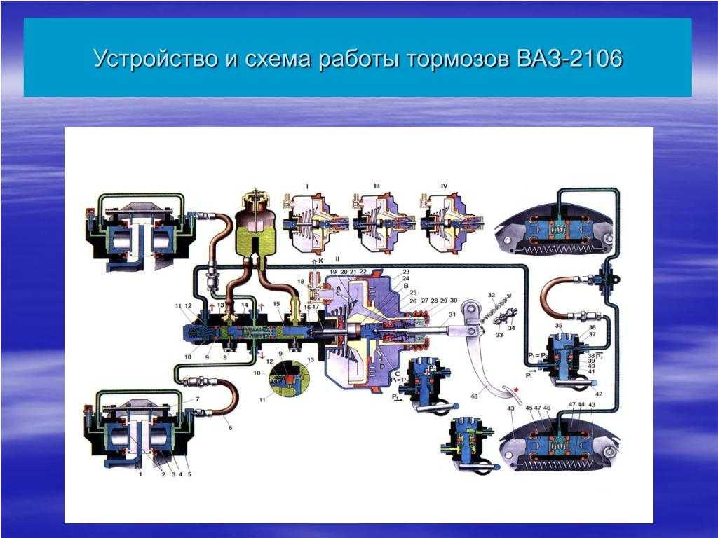 Принцип работы тормозной системы на ваз 2107