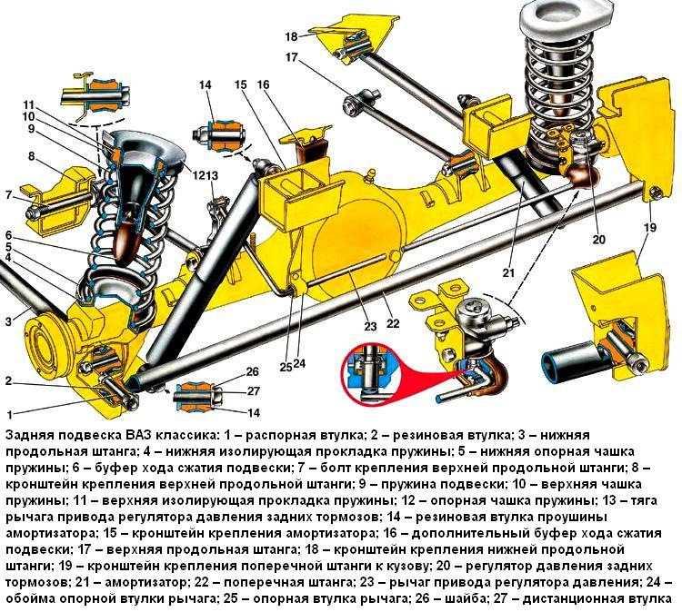 Передняя балка ваз 2107: крепление, ремонт, замена, инструкции с фото и видео