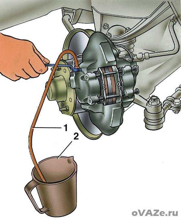 Замена главного тормозного цилиндра ваз-2107