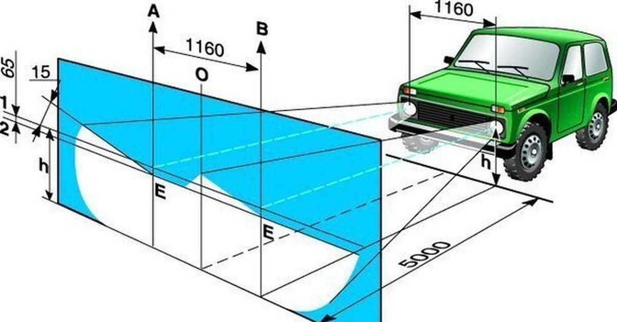 Ремонт нива шевроле своими руками: 9 проблемных узлов авто