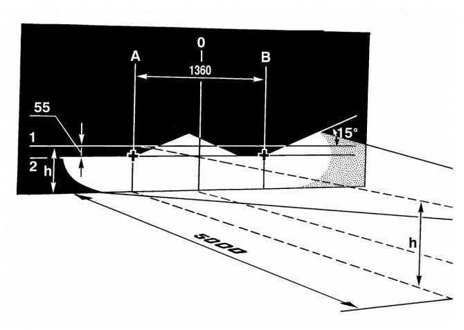 Регулировка фар на ниве: как самостоятельно настроить свет на 2121