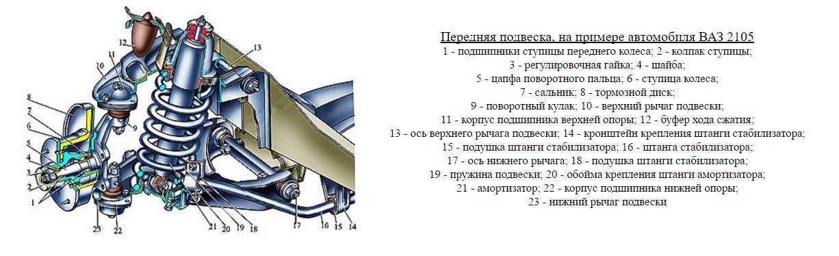 Замена передней балки ваз 2107: пошаговая инструкция