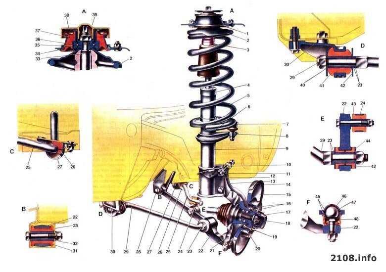 Замена передней балки ваз 2106: инструкция