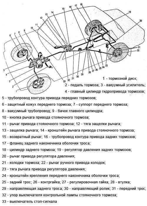 Суппорт ваз 2105, 2107 | twokarburators.ru