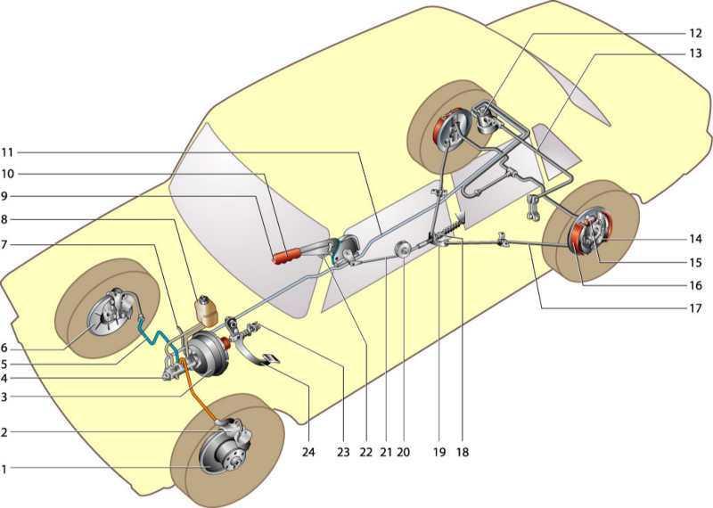 Снятие и замена главного тормозного цилиндра ваз 2107