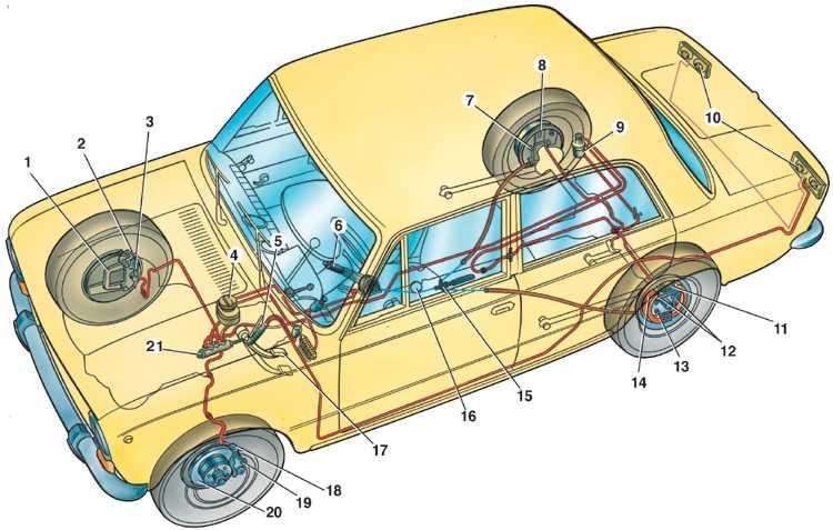Стояночный тормоз ваз 2107. проверка и ремонт. снятие и установка