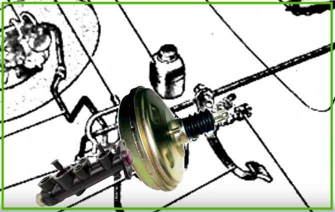Тормозная система ваз 2107, схема с подробным описанием