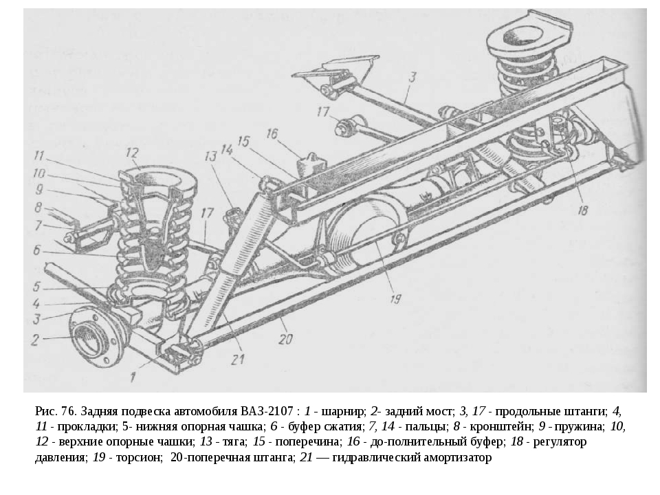 Устройство, проверка состояния и ремонт задней подвески ваз 2107