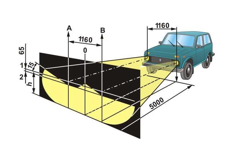 На нашем сайте вы можете получить подробную информацию про ремонт Шевроле Нива: Особенности конструкции Chevrolet Niva Описание схемы фото У нас есть все фото и схемы необходимые для ремонта Полный мануал по ремонту и обслуживанию авто