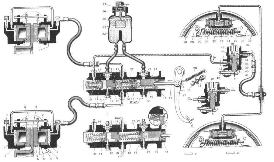Ваз 2107 тип тормозной системы, и неисправности