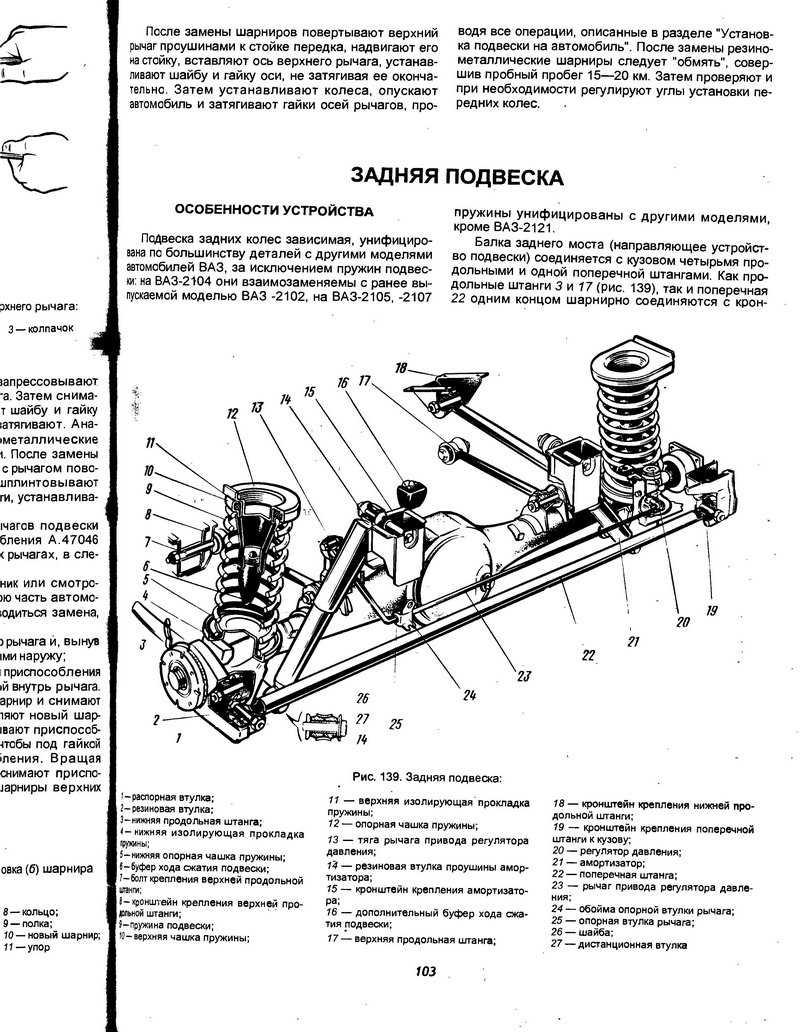 Устройство и схема подвески для ваз 2107