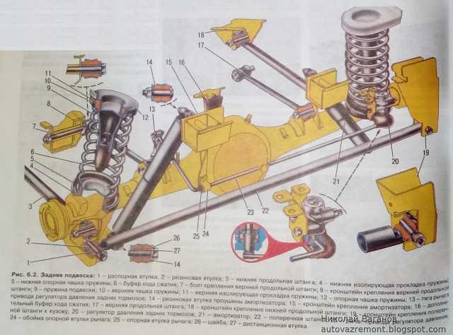 Задняя подвеска ваз 2107: назначение, неисправности, их устранение и модернизация конструкции