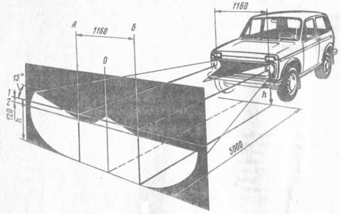 Ремонт шевроле нива: обслуживание своими руками, таблица регламента то шеви нива, перечень работ, с какой периодичностью проводить проверку