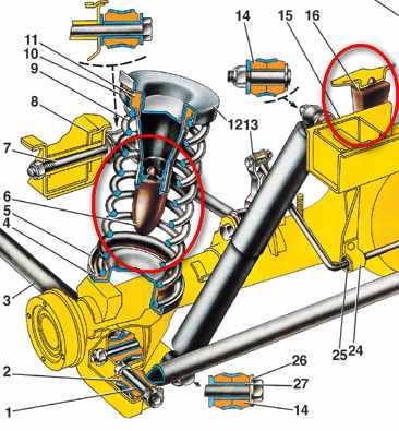 Передняя и задняя подвеска ваз 2106: неисправности, ремонт и модернизация