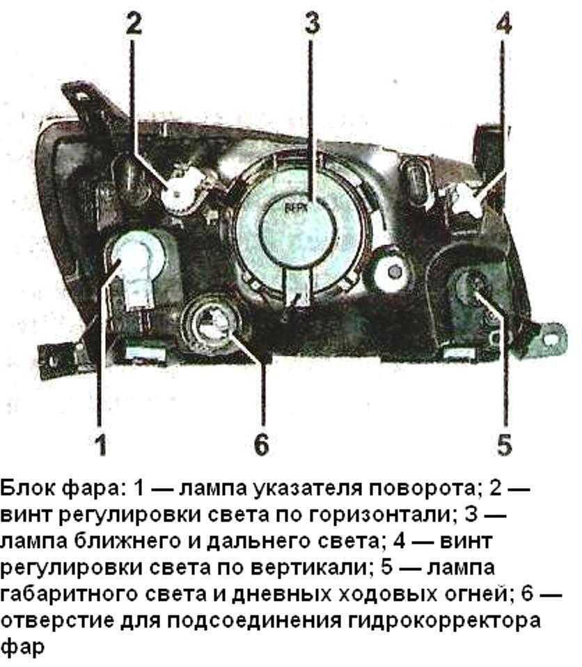 Замена фары на ниву 2121: советы и рекомендации « newniva.ru