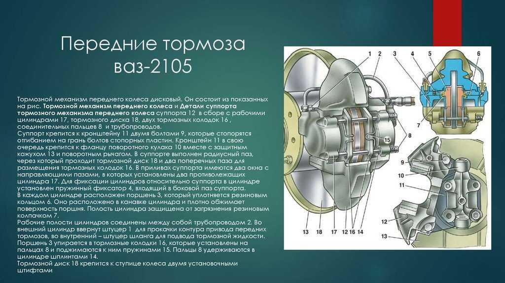 Тормозная система ваз 2107