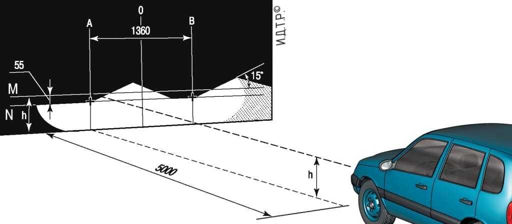 Как на ниве поднять фары. выбор фар на ниву: тюнинг и регулировка оптики