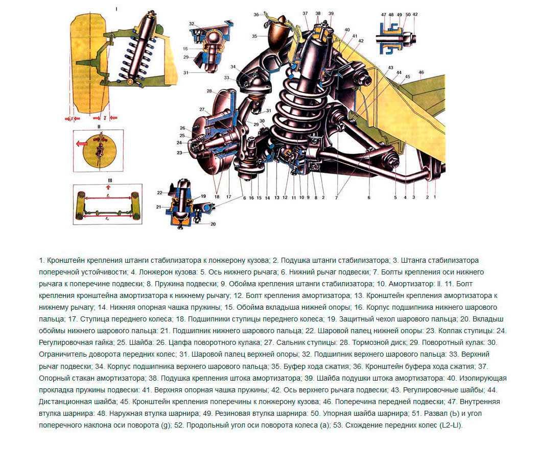 ВАЗ(классика), подвеска, задняя